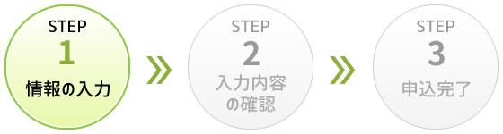 STEP1 情報の入力